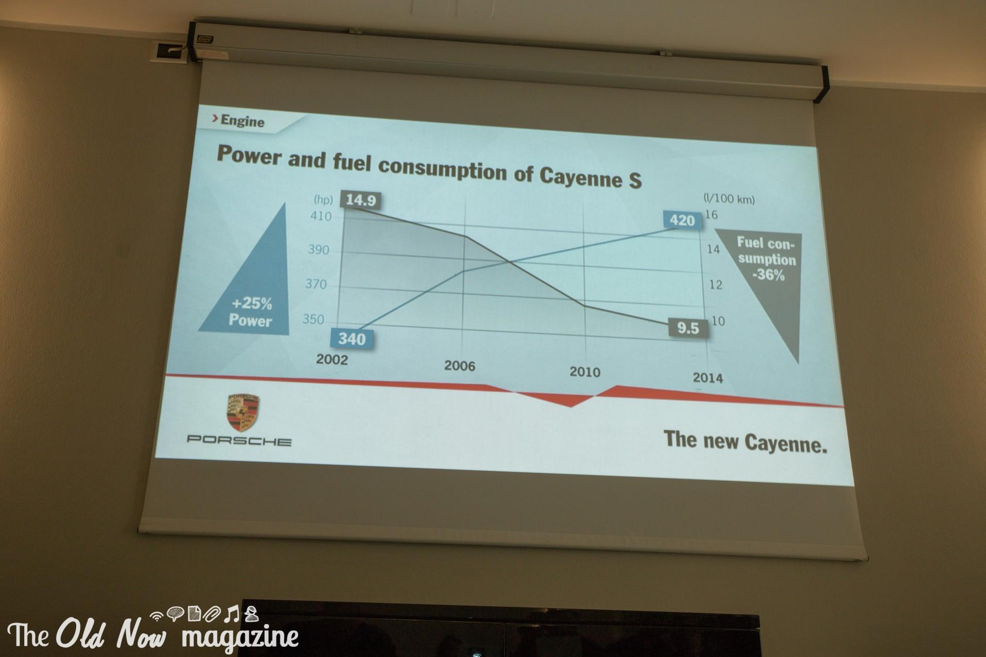 Porsche Panamera S e-hybrid (8)