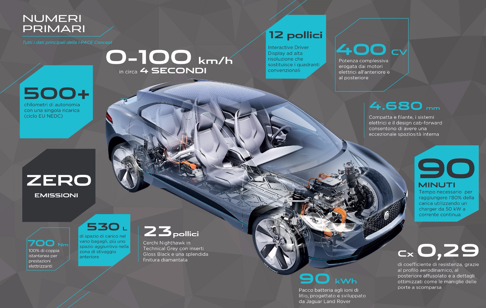 infografica_concept-in-numbers-002