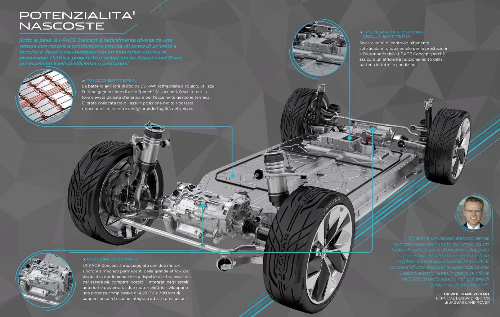 infografica_electric-technology-overview-002